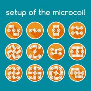 Set of color icons. Setup of the microcoil.